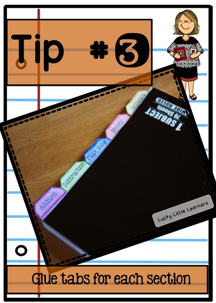 Interactive Notebook Series Part One Organization