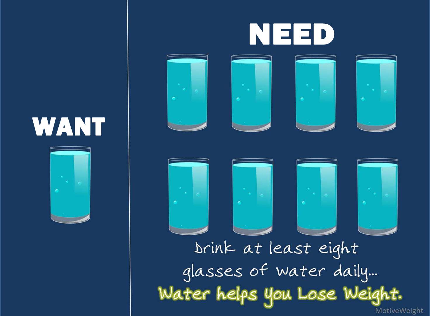 motiveweight: water helps you lose weight