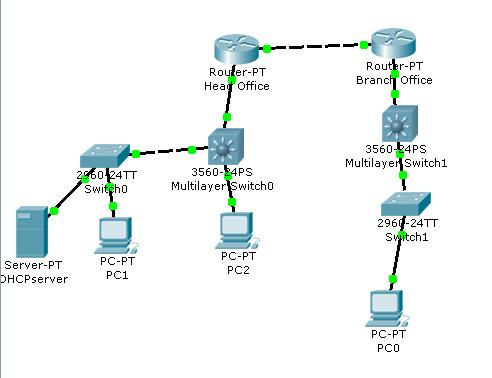 Windows and Linux Networking Configure Cisco Router with OSPF and