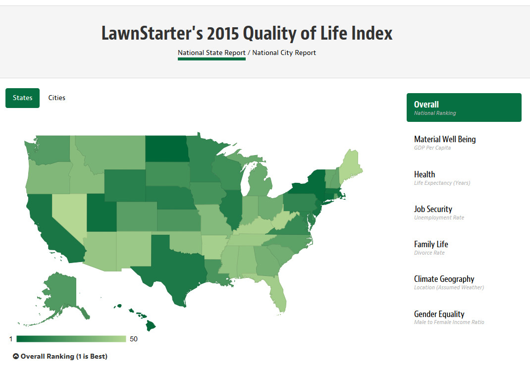 LawnStarter's 2015 Quality of Life Index