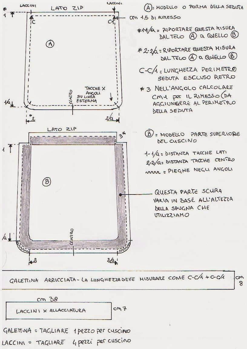 cucire cuscini sedie cucina - 28 images - emejing cucire cuscini ...