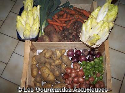 Où acheter des légumes bios pas cher ?