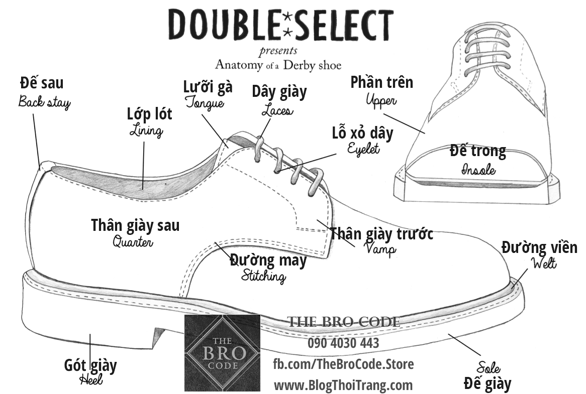Thành phần và cấu tạo một đôi giày Derby