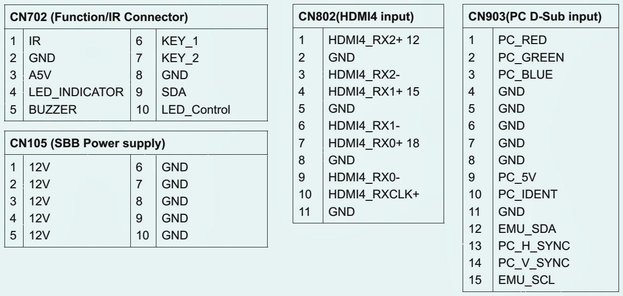 samsung ln40b550k ln52b550k lcd tv wiring diagram part numbers details electro help