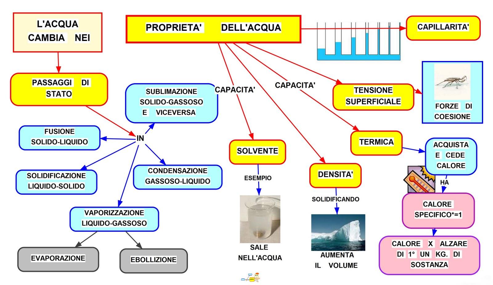 All Categories Livinzilla Regen Golf Cart 36 Volt Ezgo Dc S Wiring Diagram Biologia Delle Piante Zanichelli Pdf To Word