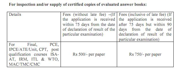Procedure for providing inspectioncertified copies of evaluated any application received in the institutes office at new delhi after 75 days but within 90 days of the declaration of the relevant result shall be liable spiritdancerdesigns Gallery