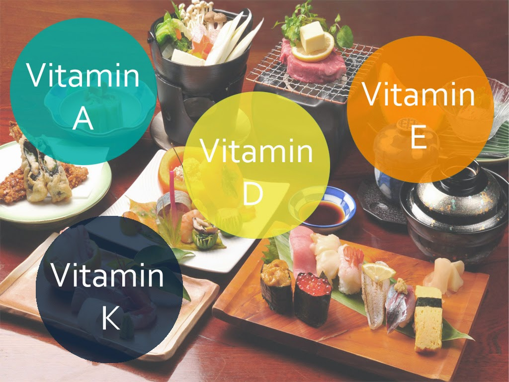 The most beneficial fat soluble vitamins 64
