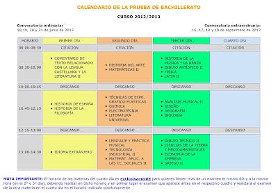 Calendario Selectividad 2013 Andalucía