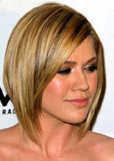Hairstyles for Medium length Straight Hairs - Celebrity Hairstyle Ideas
