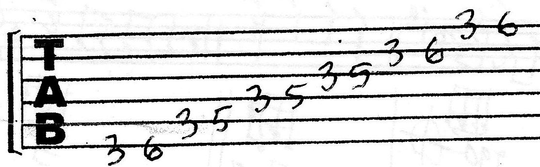 Sokolow Music