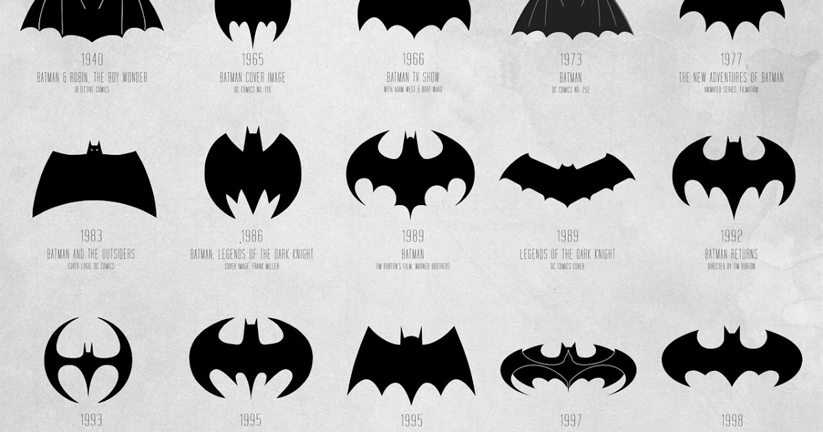 Bat Blog Batman Toys And Collectibles Check Out This Evolution