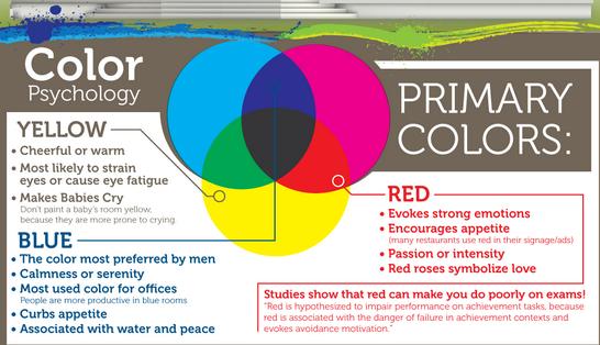 simbologia del color