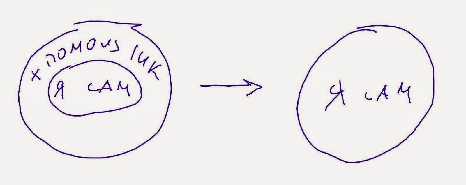 мало общения с помощником = маленькая ЗБР = медленное и слабое развитие способностей