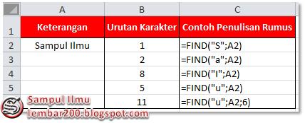 Cara Menentukan Urutan Karakter dengan FIND Di Excel