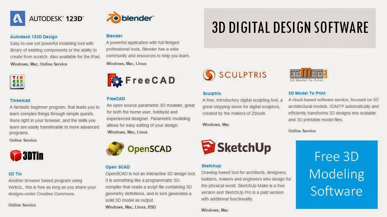 The Cave 3d Design Software