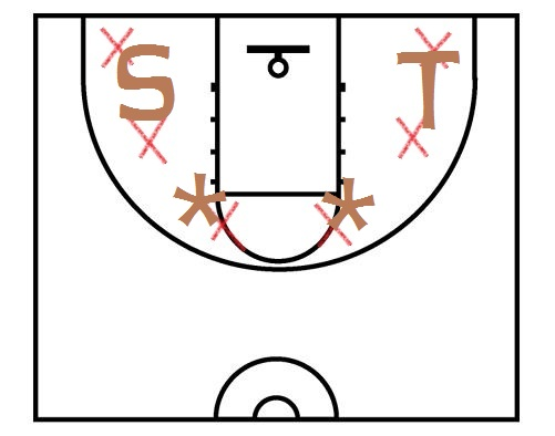 Basketball Court Diagram With Labels