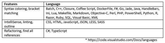 Visual Studio Code features