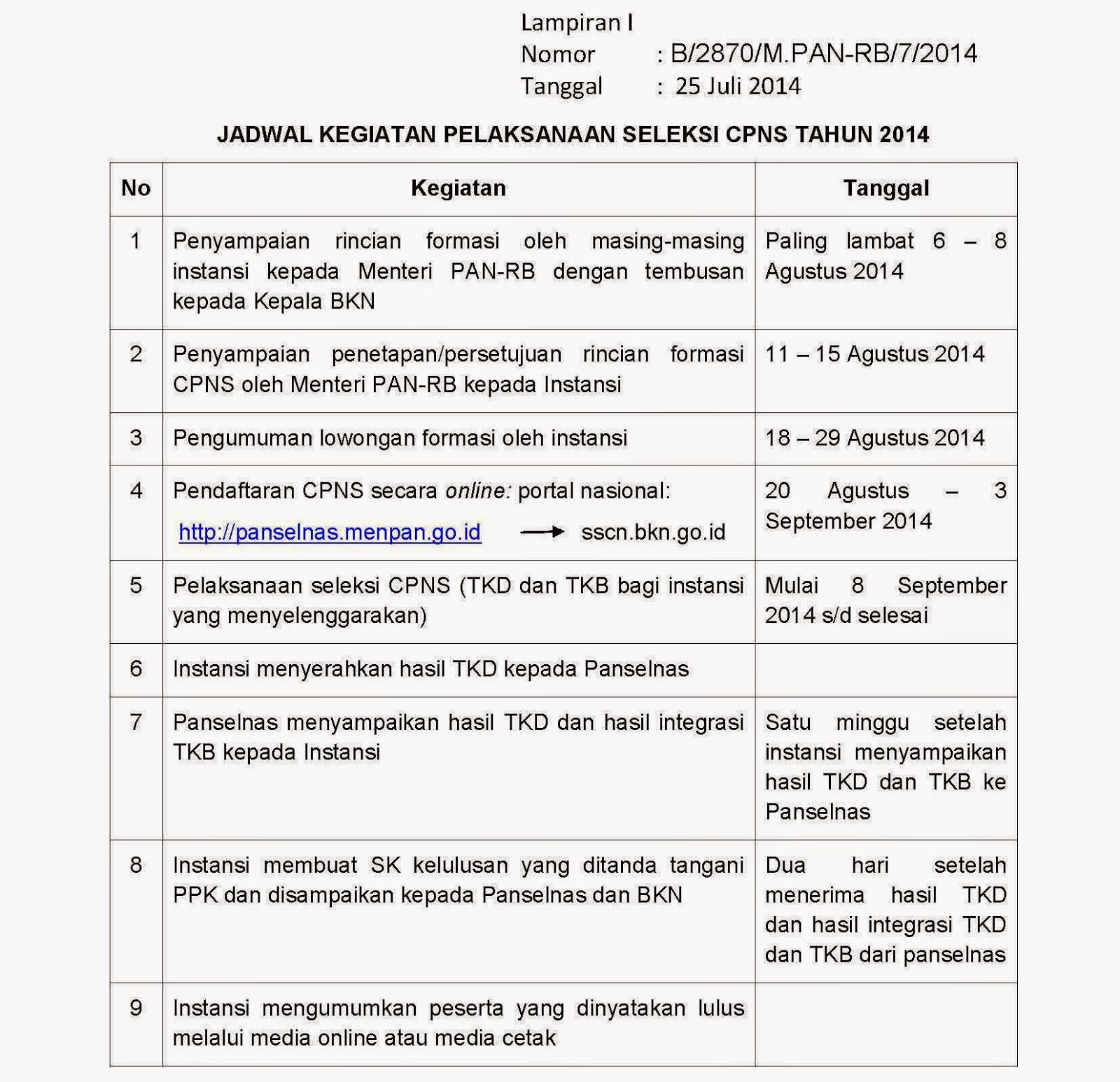 Jadwal Pelaksanaan Tes CPNS Tahun 2014 (Resmi)