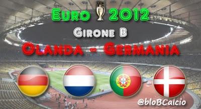 OLANDA GERMANIA EURO 2012 12 iunie live online TVR 1 tv pe internet Campioantul european de fotbal Sopcast stream