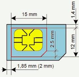 ukuran pemotongan kartu microsim card secara manual