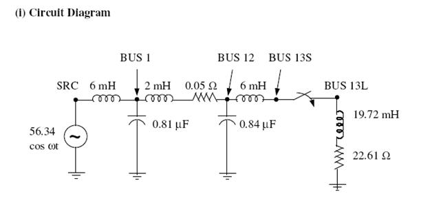 EE2404 ELECTROMAGNETIC TRANSIENTS IN POWER SYSTEMS