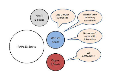 WP's concept of first world parliament