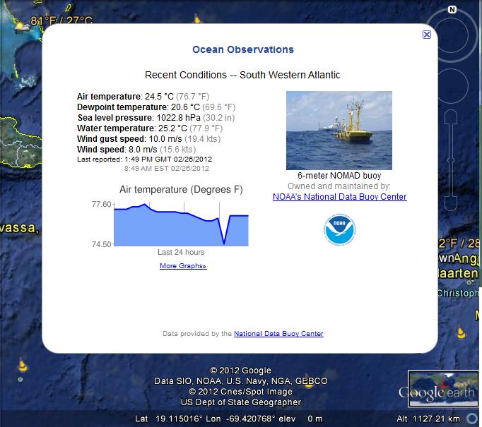 Esempio di dati forniti dalle osservazioni oceaniche