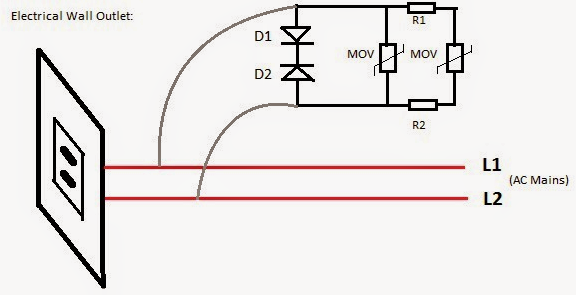 how to test a mov metal oxide varistor surge protector device this is just one part of our project which is to have a built in sure protection for wall outlets using 2 diodes cathodes connected to each other and