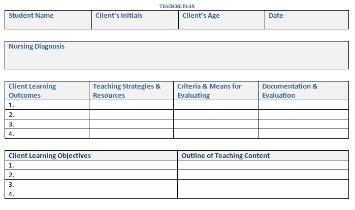 nursing teaching plan template