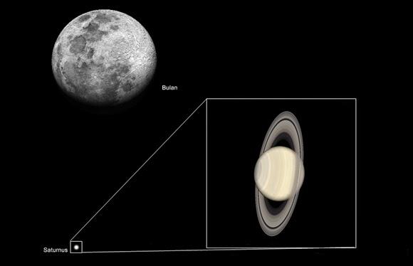 Lihat Planet Saturnus di Sebelah Bulan Malam Ini