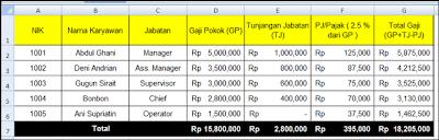 contoh gaji excel 2007