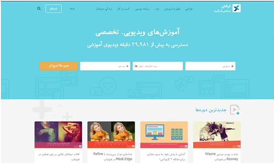 Faranesh.com, website yang sedang naik daun