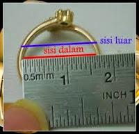cara mengukur cincin di jari