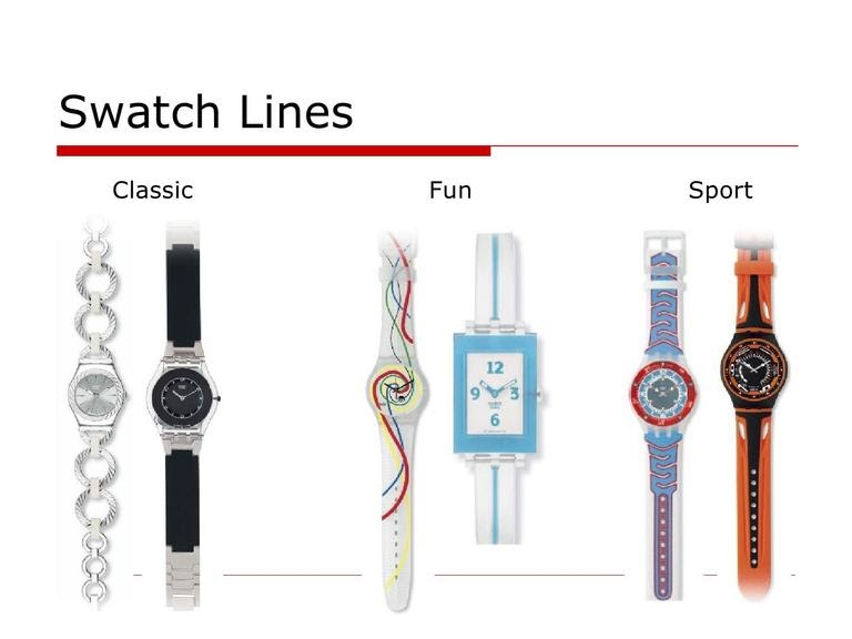 Swatch SWOT Analysis, Competitors & USP