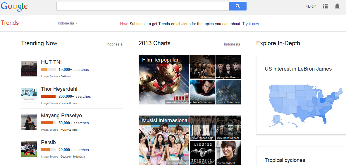 antarmuka google trends
