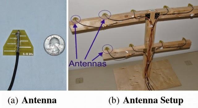 MIT WiZ antenna setup