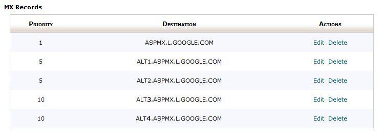 halaman konfigurasi MX Entry dengan Google Mail Apps - ilmuwebhosting.com