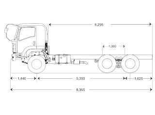 Design Isuzu Truck