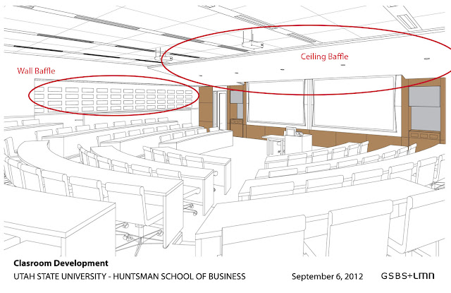Layout of ceiling and wall baffles in new Huntsman School classrooms