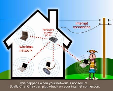Как сделать wi-fi в дома