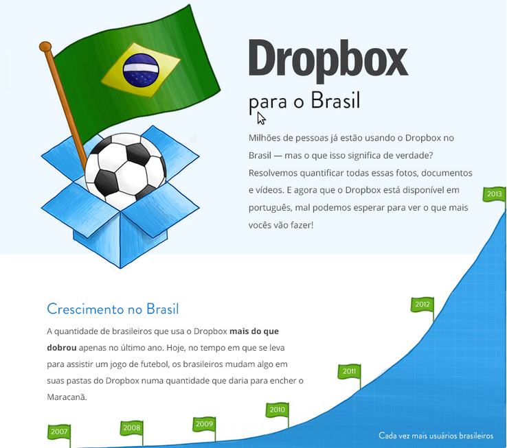 uso dropbox brasil