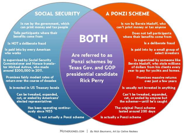 Czeshop Images Socialism Vs Capitalism Venn Diagram