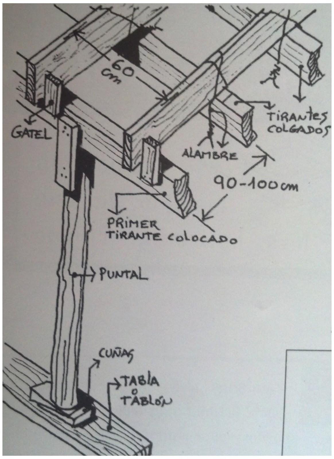 Construir tu vivienda techo pesado losa de hormig n armado for Partes del techo de una casa