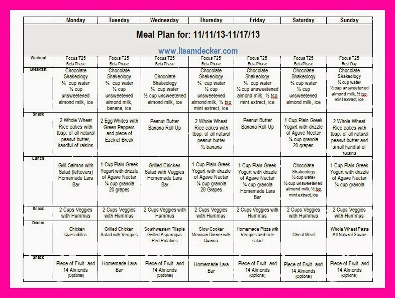 Weekly Meal Plan And T25 Progress Update