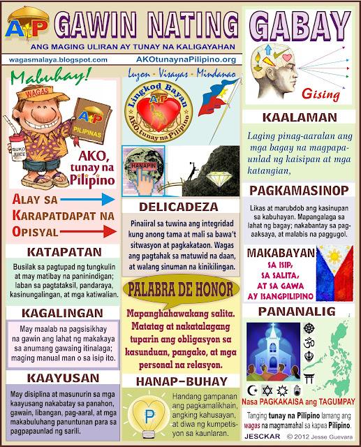 ang pilipinas kong mahal essay You searched for: pilipinas kong mahal with notes symbol ( tagalog - english ) api call download a tmx ano ang palasong liham (tagalogenglish) (greekenglish) | essay on mother amma.