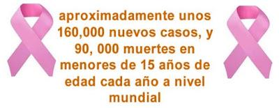 DIA DEL CANCER INFANTIL 2012