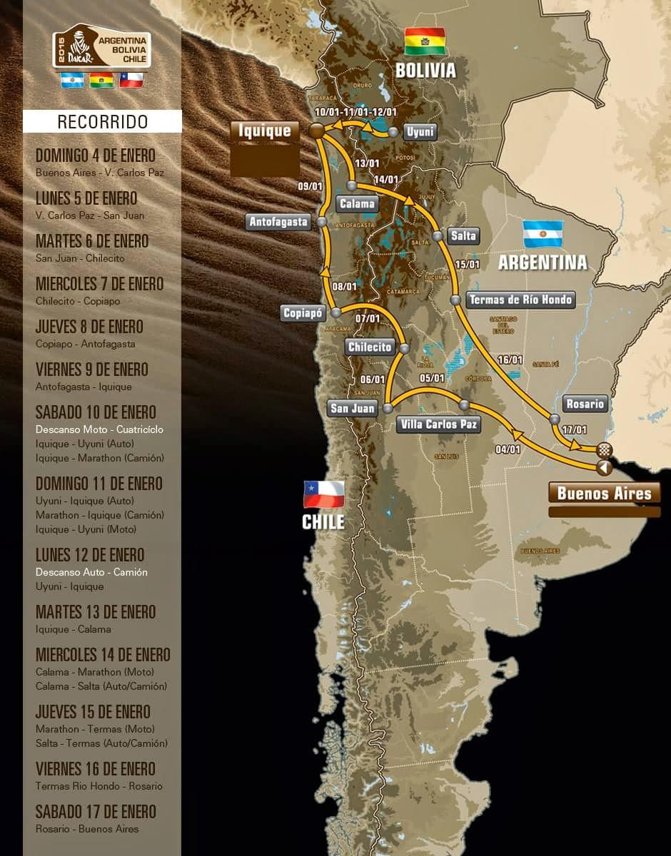 Recorrido Dakar 2015