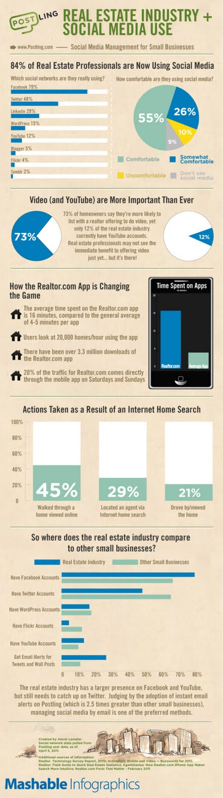 immobiliari e social media.