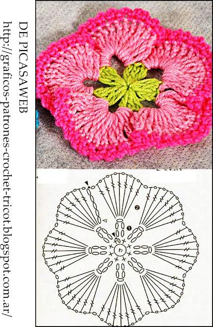 flores tejidas a crochet con sus patrones ganchillo crochet flores