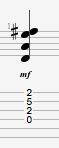 D add guitar chord